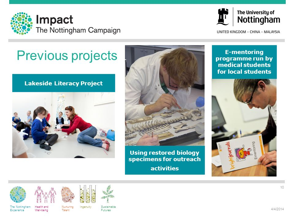 The Nottingham Experience Health and Well-being Nurturing Talent IngenuitySustainable Futures Previous projects 4/4/2014 10 E-mentoring programme run by medical students for local students Lakeside Literacy Project Using restored biology specimens for outreach activities