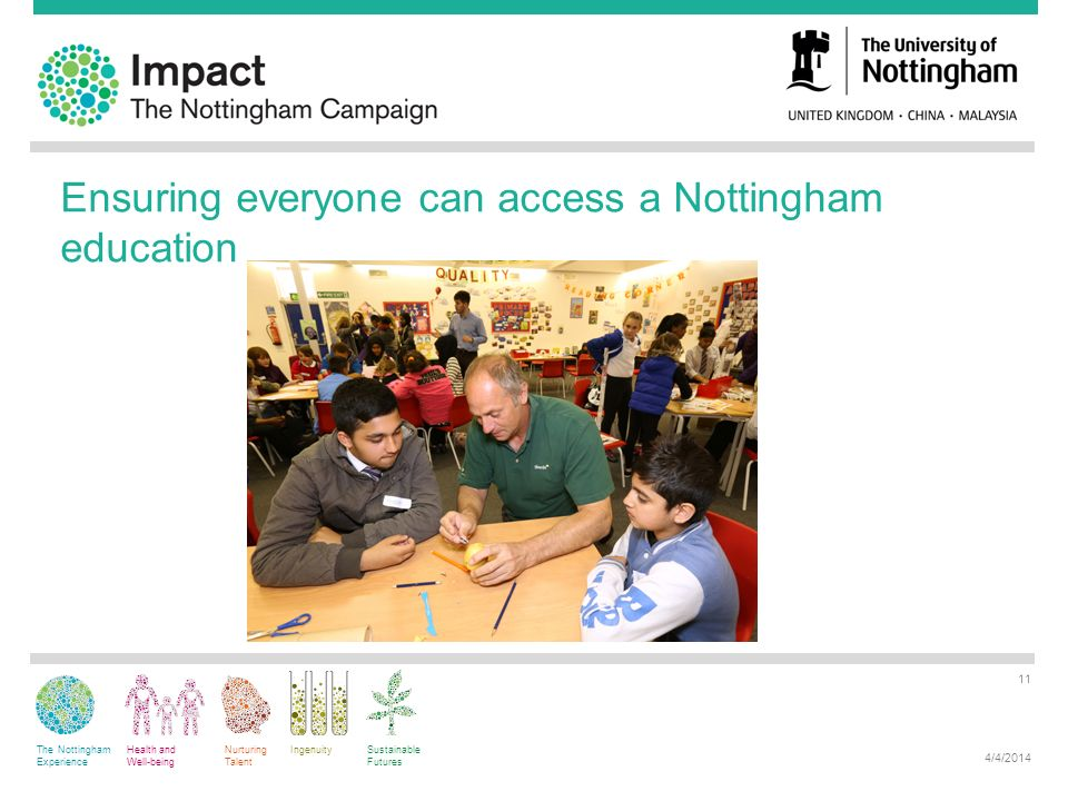 The Nottingham Experience Health and Well-being Nurturing Talent IngenuitySustainable Futures 4/4/2014 11 Ensuring everyone can access a Nottingham education