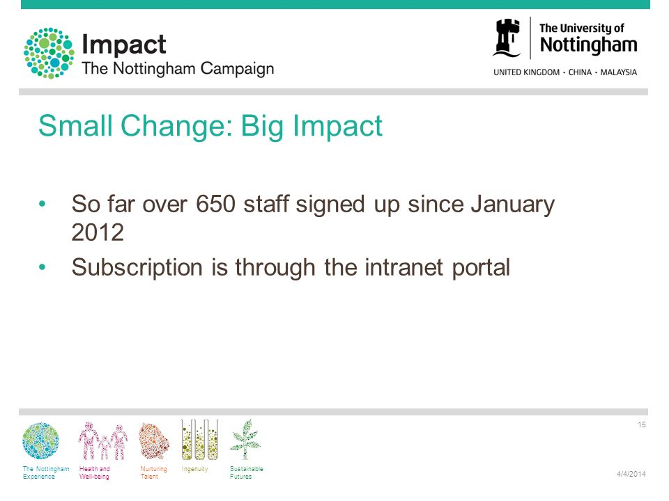 The Nottingham Experience Health and Well-being Nurturing Talent IngenuitySustainable Futures Small Change: Big Impact So far over 650 staff signed up since January 2012 Subscription is through the intranet portal 4/4/2014 15
