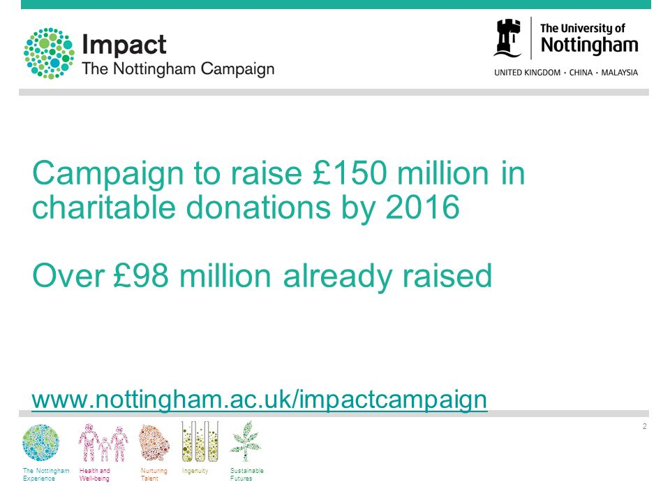 The Nottingham Experience Health and Well-being Nurturing Talent IngenuitySustainable Futures Campaign to raise £150 million in charitable donations by 2016 Over £98 million already raised www.nottingham.ac.uk/impactcampaign www.nottingham.ac.uk/impactcampaign 2