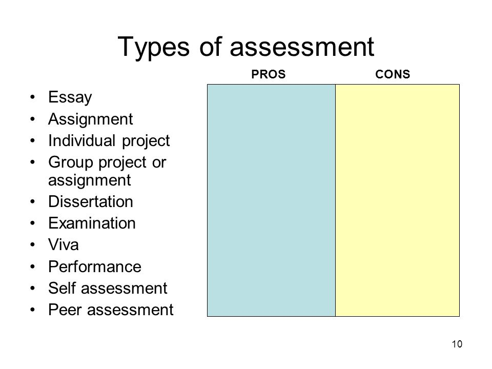 10 Types of assessment Essay Assignment Individual project Group project or assignment Dissertation Examination Viva Performance Self assessment Peer assessment PROSCONS