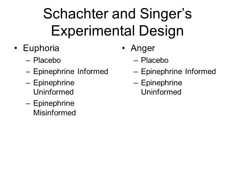 Schachter and Singers Experimental Design Euphoria –Placebo –Epinephrine Informed –Epinephrine Uninformed –Epinephrine Misinformed Anger –Placebo –Epi