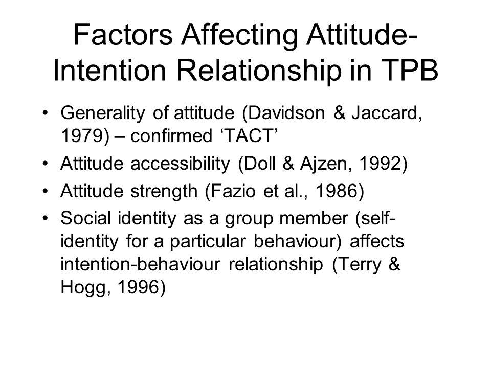 Generality of attitude (Davidson & Jaccard, 1979) – confirmed TACT Attitude accessibility (Doll & Ajzen, 1992) Attitude strength (Fazio et al., 1986)