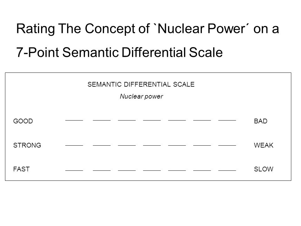 Rating The Concept of `Nuclear Power´ on a 7-Point Semantic Differential Scale GOODBAD STRONGWEAK FASTSLOW SEMANTIC DIFFERENTIAL SCALE Nuclear power