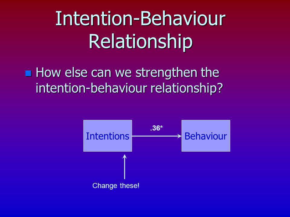 Intention-Behaviour Relationship n How else can we strengthen the intention-behaviour relationship? IntentionsBehaviour.36* Change these!