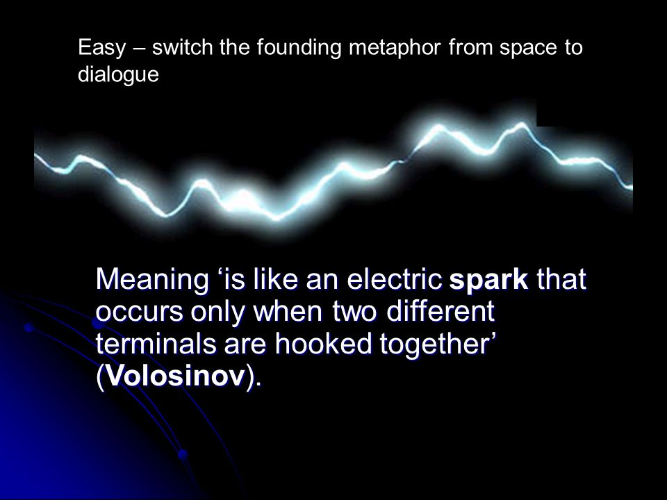 Meaning is like an electric spark that occurs only when two different terminals are hooked together (Volosinov).