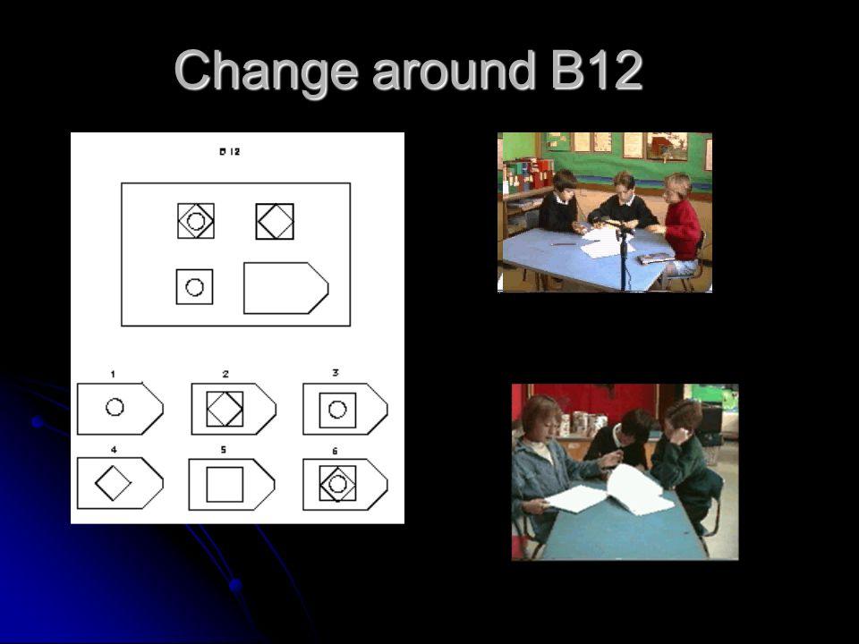 Change around B12 Pre Post