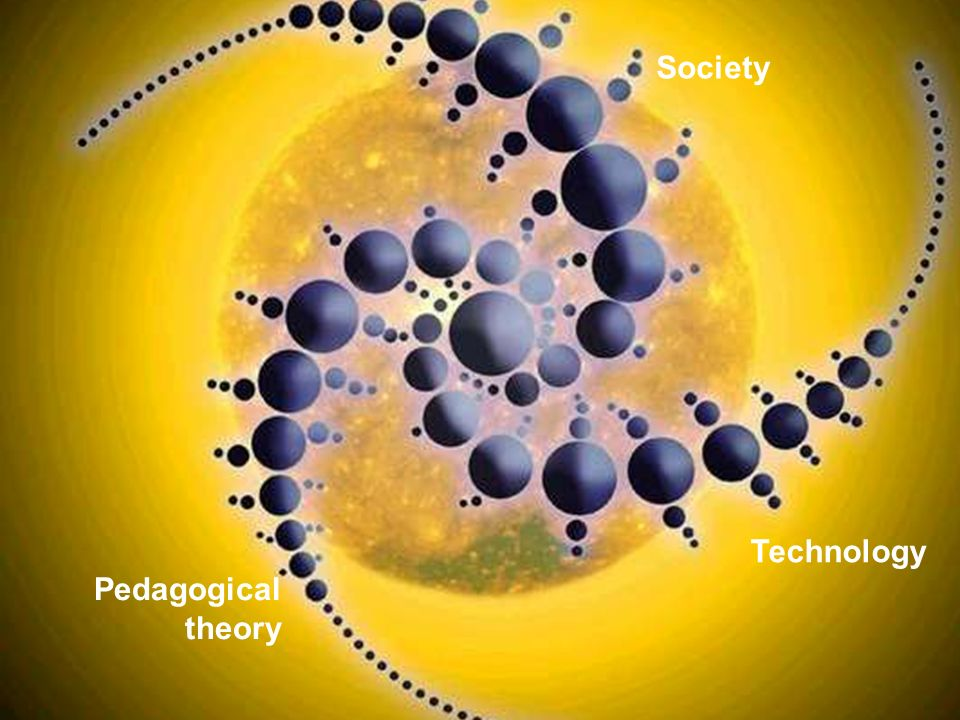 Society Technology Pedagogical theory