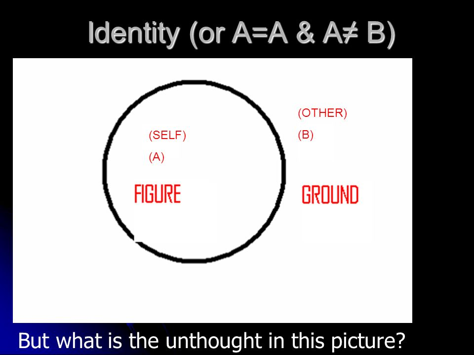 Constitutive difference Meaning starts with the act of drawing a boundary - differentiating Figure from Ground (a relation – 2 perspectives)