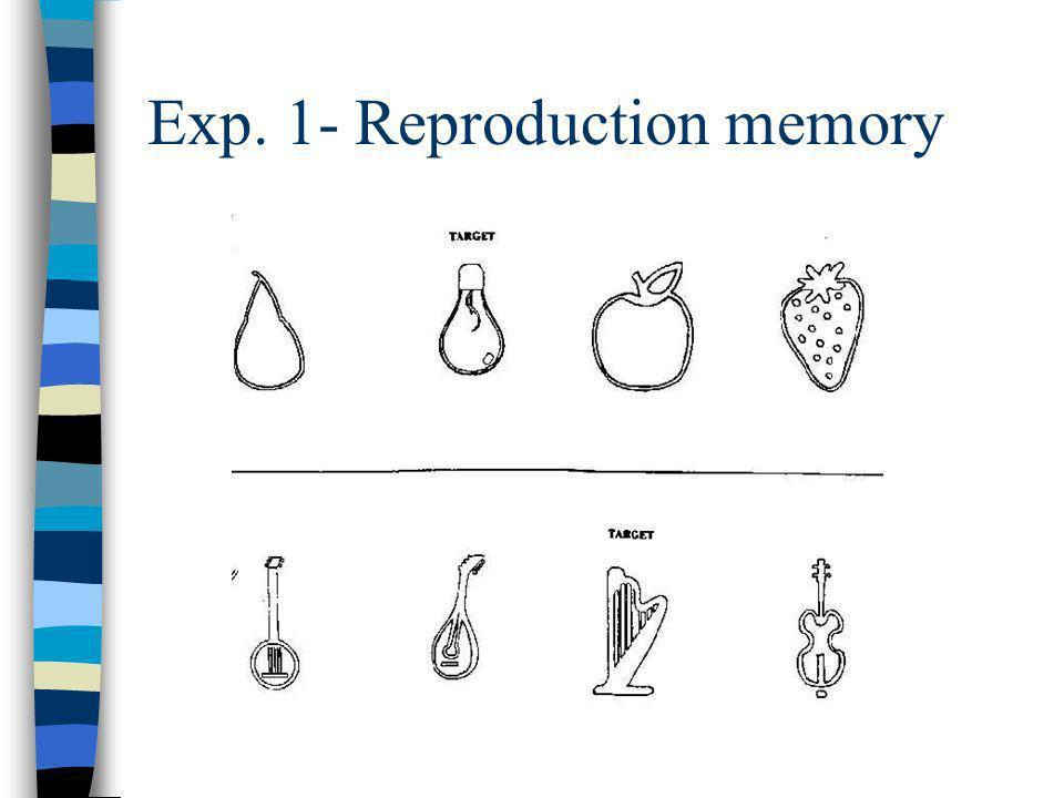 Exp. 1- Reproduction memory