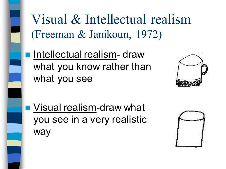 Visual & Intellectual realism (Freeman & Janikoun, 1972) Intellectual realism- draw what you know rather than what you see Visual realism-draw what yo