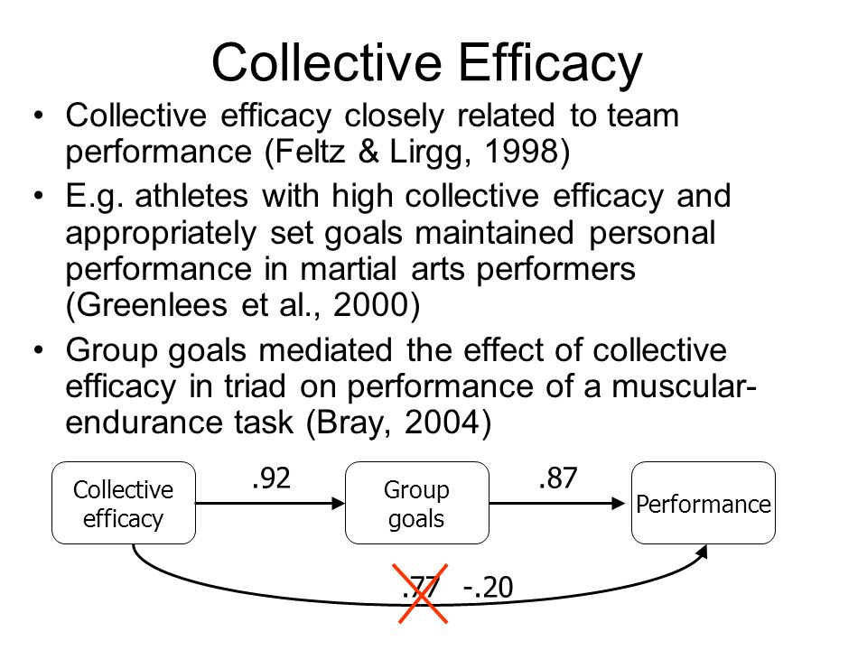 Collective Efficacy Collective efficacy closely related to team performance (Feltz & Lirgg, 1998) E.g. athletes with high collective efficacy and appr