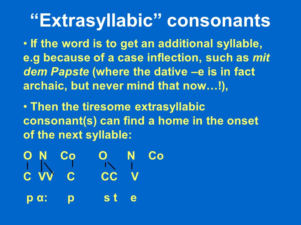 Extrasyllabic consonants If the word is to get an additional syllable, e.g because of a case inflection, such as mit dem Papste (where the dative –e is in fact archaic, but never mind that now…!), Then the tiresome extrasyllabic consonant(s) can find a home in the onset of the next syllable: O N Co C VV C CC V p α: p s t e