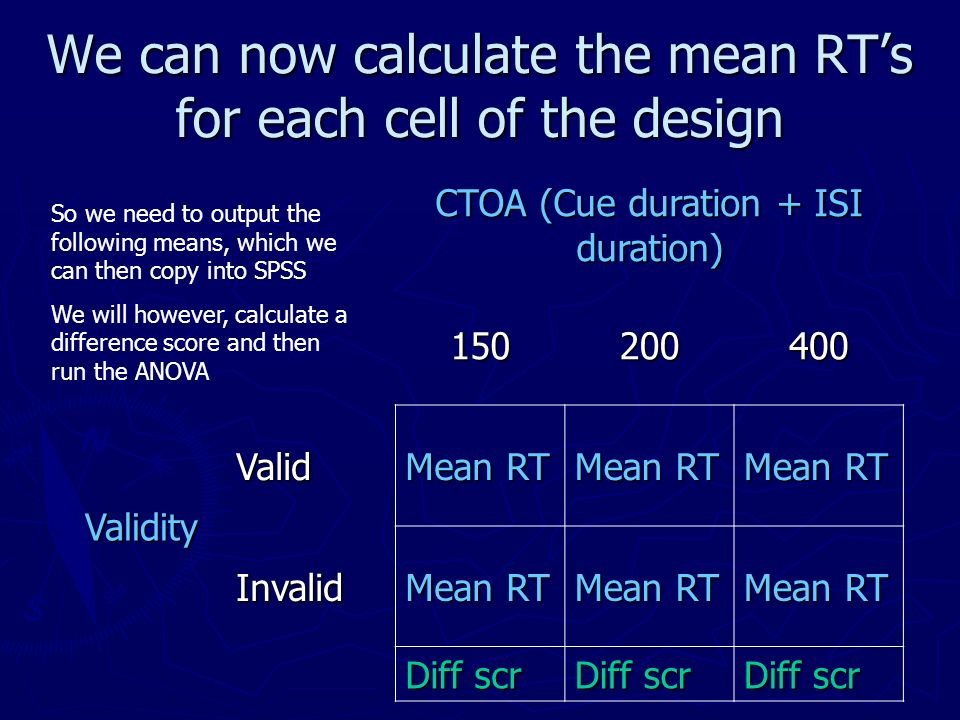 We can now calculate the mean RTs for each cell of the design CTOA (Cue duration + ISI duration) 150200400 Validity Valid Mean RT Invalid Diff scr So we need to output the following means, which we can then copy into SPSS We will however, calculate a difference score and then run the ANOVA