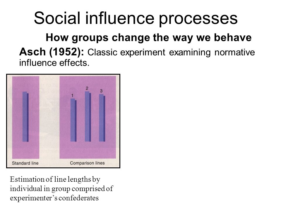 How groups change the way we behave Asch (1952): Classic experiment examining normative influence effects. Social influence processes Estimation of li