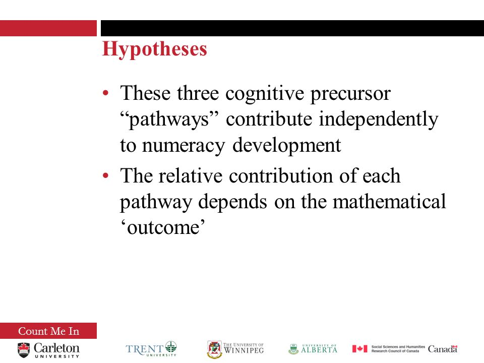 Count Me In Hypotheses These three cognitive precursor pathways contribute independently to numeracy development The relative contribution of each pathway depends on the mathematical outcome