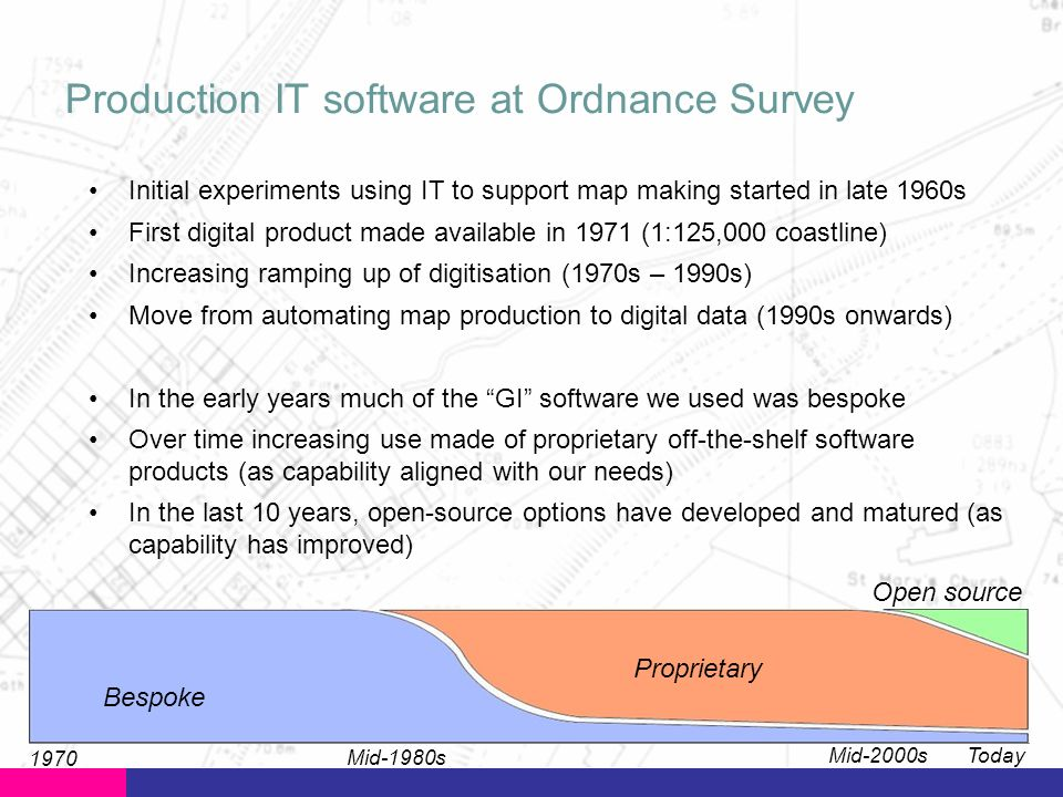 A short history of open source at Ordnance Survey Apache, Tomcat, J2EE & MySQL for initial web systems 2002 Linux operating system for web- facing applications 2004 Linux operating system for internal production systems 2006 Using Open Layers for OS OpenSpace 2008 PostGIS, GeoNetwork, GeoServer, INSPIRE 2010 PostGIS, Web Services Consolidation 2012 2013 Magento, Solr for Map Shop, Apache Jena for linked data