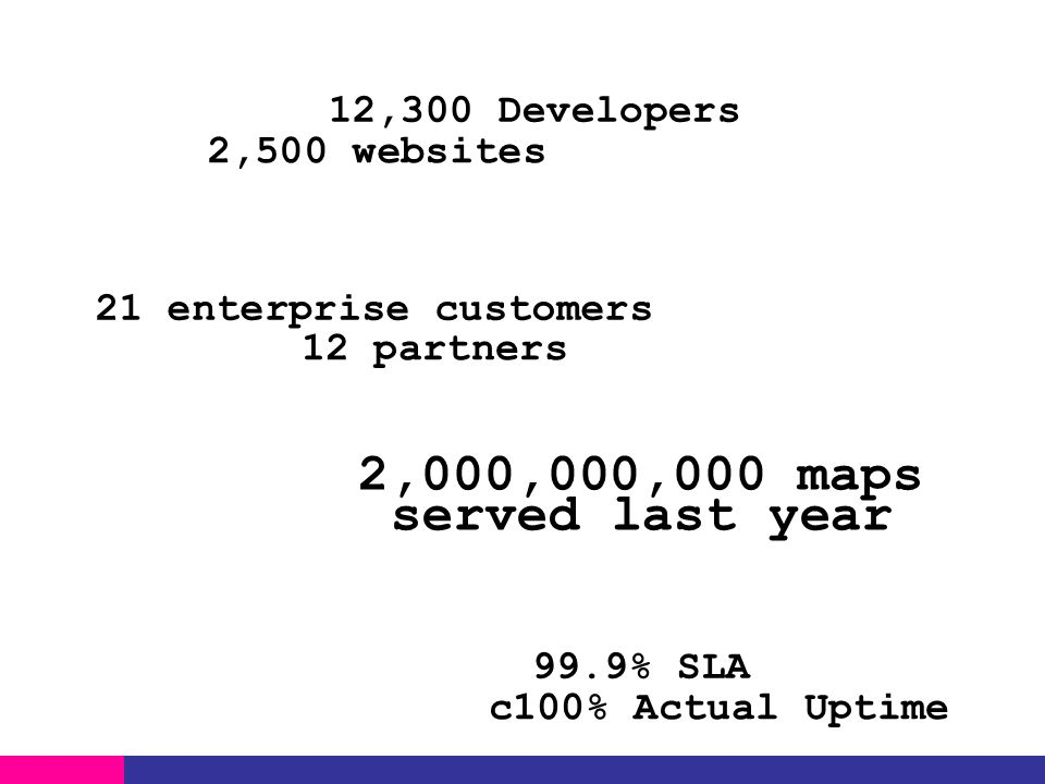 12,300 Developers 2,500 websites 21 enterprise customers 12 partners 2,000,000,000 maps served last year 99.9% SLA c100% Actual Uptime