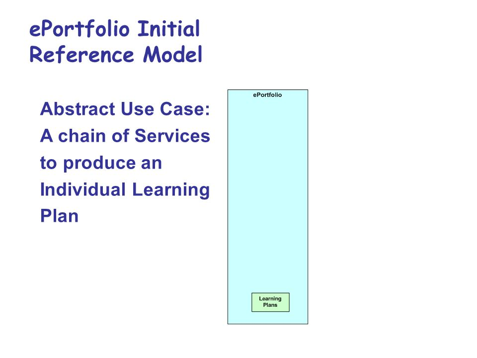 ePortfolio Initial Reference Model Abstract Use Case: A chain of Services to produce an Individual Learning Plan