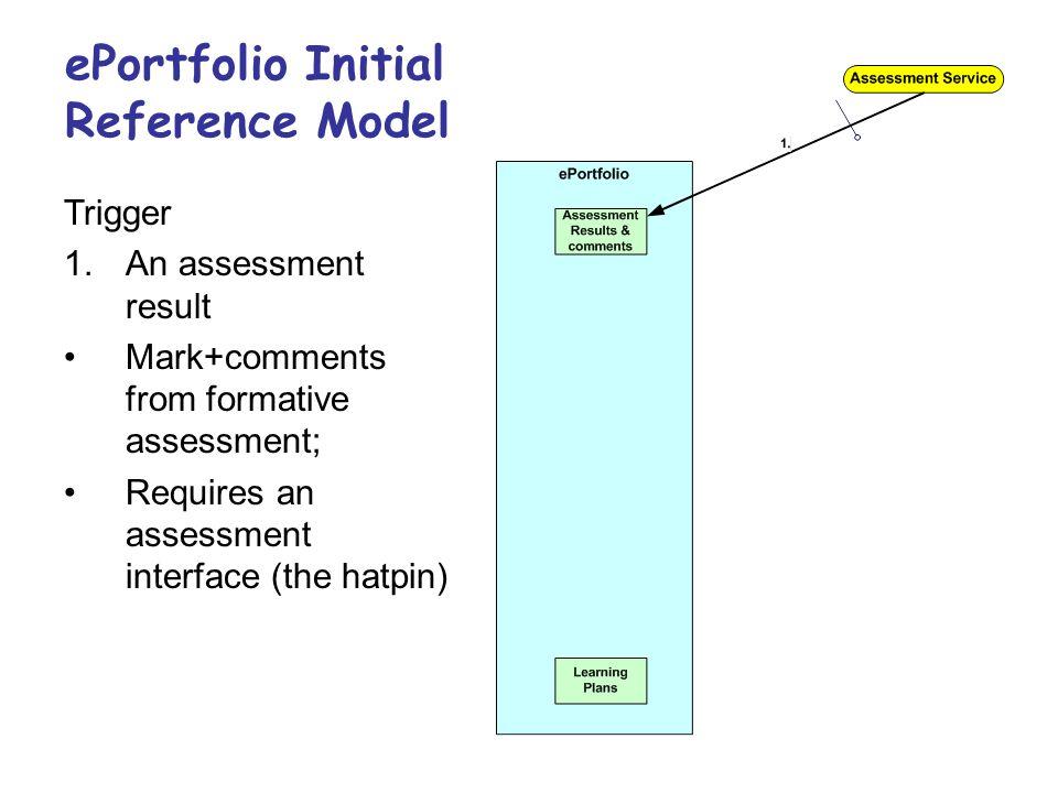 ePortfolio Initial Reference Model 8.