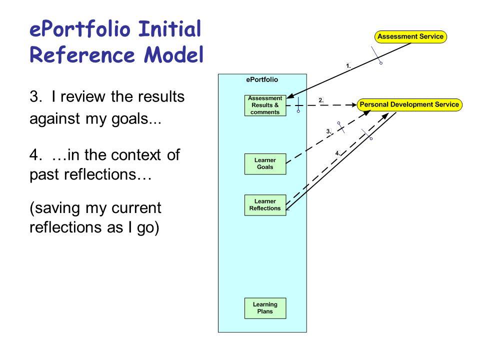 ePortfolio Initial Reference Model 5.