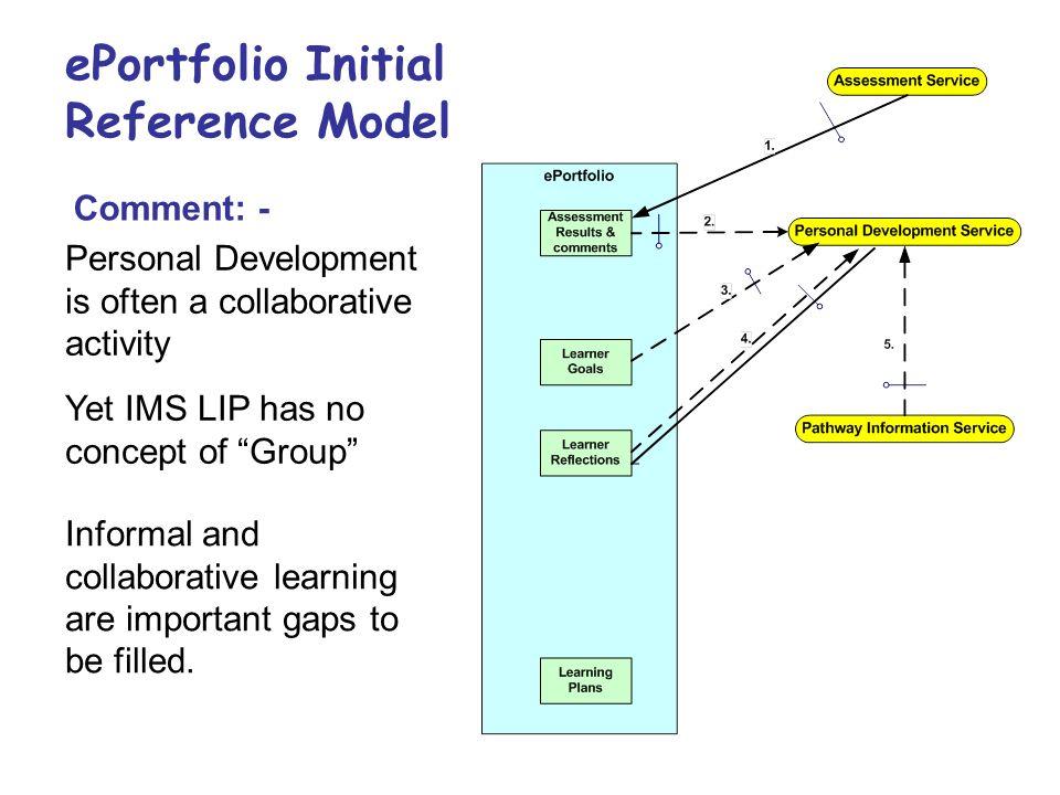 ePortfolio Initial Reference Model 6.
