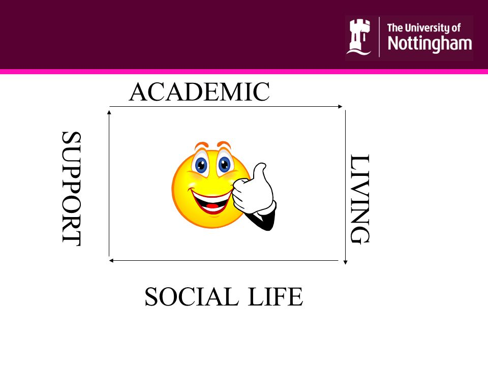 ACADEMIC LIVING SOCIAL LIFE SUPPORT