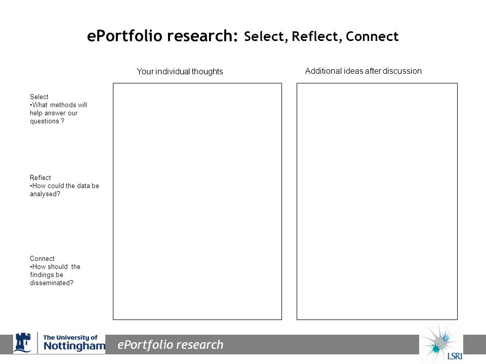 ePortfolio research ePortfolio research: Select, Reflect, Connect Select What methods will help answer our questions .