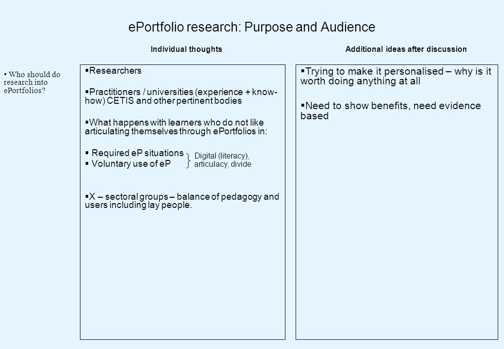 ePortfolio research: Purpose and Audience Researchers Practitioners / universities (experience + know- how) CETIS and other pertinent bodies What happ
