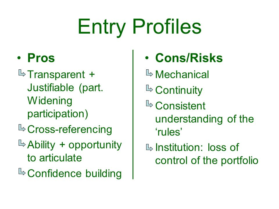Entry Profiles Pros Transparent + Justifiable (part. Widening participation) Cross-referencing Ability + opportunity to articulate Confidence building