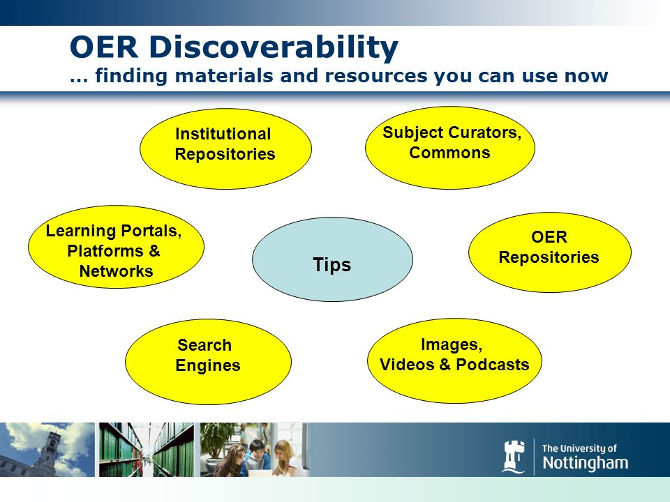 OER Discoverability … finding materials and resources you can use now Search Engines OER Repositories Subject Curators, Commons Institutional Repositories Images, Videos & Podcasts Learning Portals, Platforms & Networks Tips