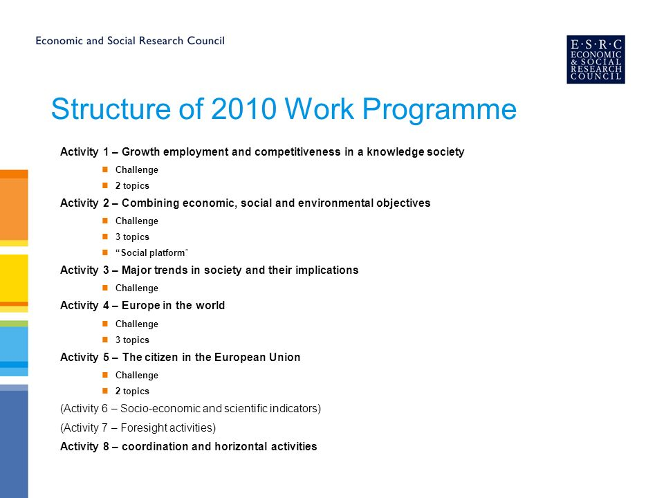 Structure of 2010 Work Programme Activity 1 – Growth employment and competitiveness in a knowledge society Challenge 2 topics Activity 2 – Combining economic, social and environmental objectives Challenge 3 topics Social platform Activity 3 – Major trends in society and their implications Challenge Activity 4 – Europe in the world Challenge 3 topics Activity 5 – The citizen in the European Union Challenge 2 topics (Activity 6 – Socio-economic and scientific indicators) (Activity 7 – Foresight activities) Activity 8 – coordination and horizontal activities