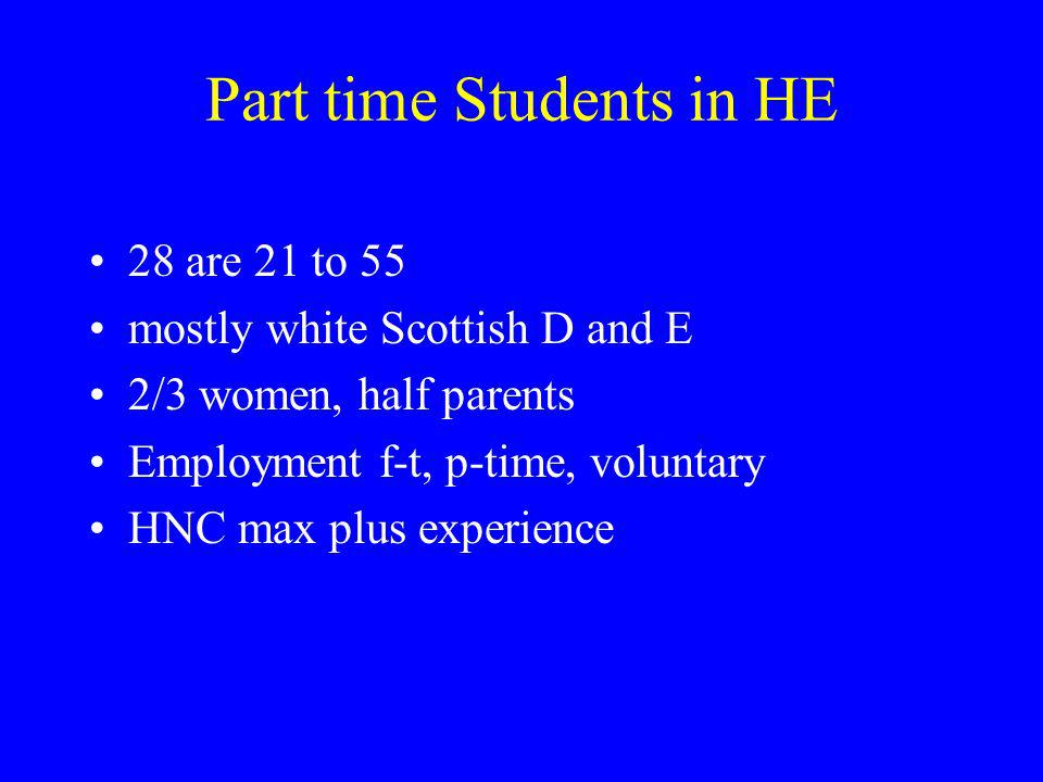 Part time Students in HE 28 are 21 to 55 mostly white Scottish D and E 2/3 women, half parents Employment f-t, p-time, voluntary HNC max plus experience
