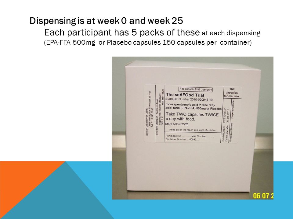 Dispensing is at week 0 and week 25 Each participant has 5 packs of these at each dispensing (EPA-FFA 500mg or Placebo capsules 150 capsules per conta