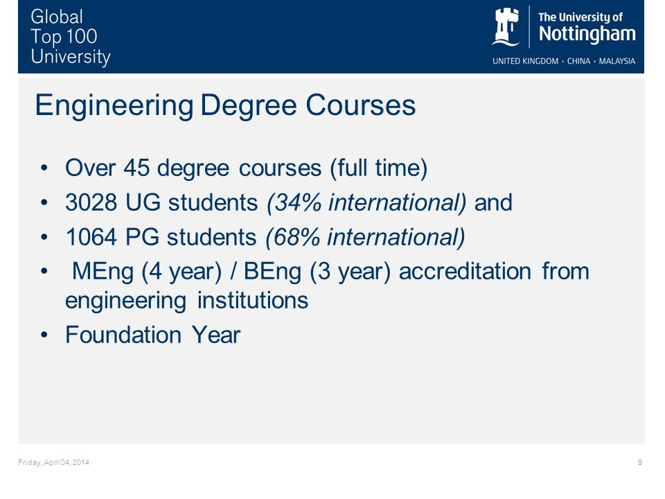 Friday, April 04, Engineering Degree Courses Over 45 degree courses (full time) 3028 UG students (34% international) and 1064 PG students (68% international) MEng (4 year) / BEng (3 year) accreditation from engineering institutions Foundation Year