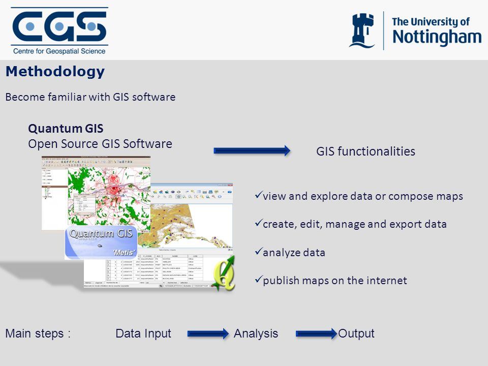Methodology Quantum GIS Open Source GIS Software GIS functionalities view and explore data or compose maps create, edit, manage and export data analyze data publish maps on the internet Become familiar with GIS software Main steps :AnalysisOutputData Input
