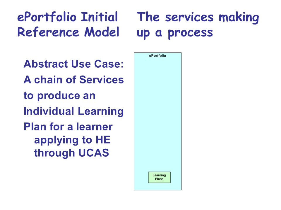 ePortfolio Initial Reference Model Abstract Use Case: A chain of Services to produce an Individual Learning Plan for a learner applying to HE through UCAS The services making up a process