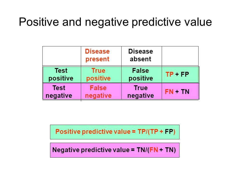 Positive and negative predictive value Disease present Disease absent Test positive Test negative True positive True negative False positive False negative TP + FP FN + TN Positive predictive value = TP/(TP + FP) Negative predictive value = TN/(FN + TN)
