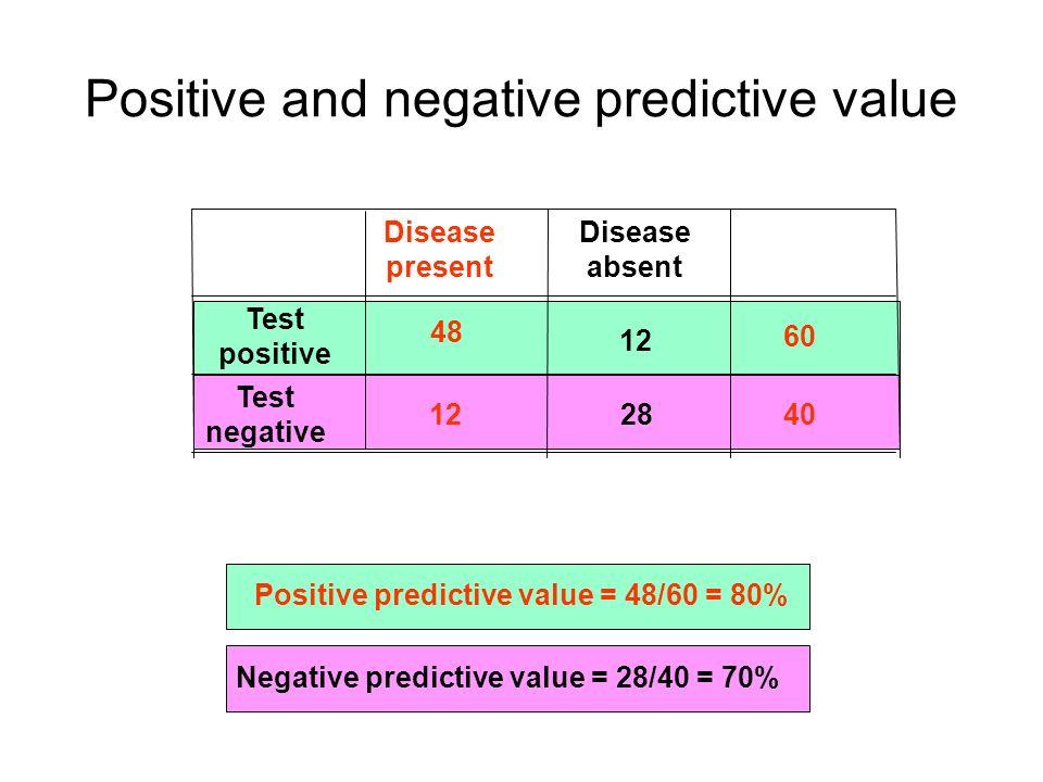 Positive and negative predictive value Disease present Disease absent Test positive Test negative 48 28 12 60 40 Positive predictive value = 48/60 = 80% Negative predictive value = 28/40 = 70%