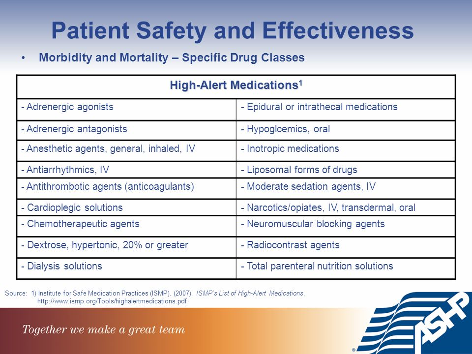 Patient Safety and Effectiveness Morbidity and Mortality – Specific Drug Classes High-Alert Medications 1 - Adrenergic agonists- Epidural or intrathecal medications - Adrenergic antagonists- Hypoglcemics, oral - Anesthetic agents, general, inhaled, IV- Inotropic medications - Antiarrhythmics, IV- Liposomal forms of drugs - Antithrombotic agents (anticoagulants)- Moderate sedation agents, IV - Cardioplegic solutions- Narcotics/opiates, IV, transdermal, oral - Chemotherapeutic agents- Neuromuscular blocking agents - Dextrose, hypertonic, 20% or greater- Radiocontrast agents - Dialysis solutions- Total parenteral nutrition solutions Source: 1) Institute for Safe Medication Practices (ISMP).