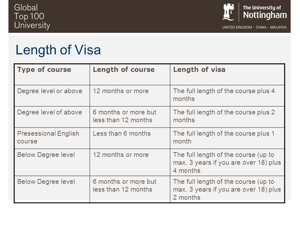Type of courseLength of courseLength of visa Degree level or above12 months or moreThe full length of the course plus 4 months Degree level of above6