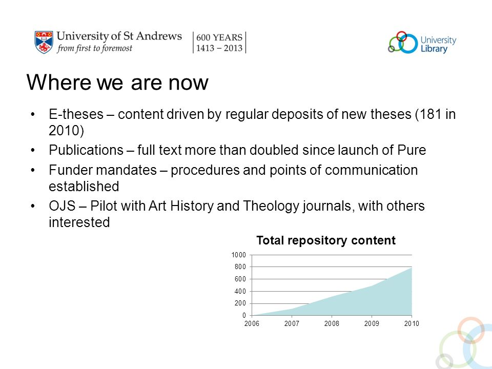 Where we are now E-theses – content driven by regular deposits of new theses (181 in 2010) Publications – full text more than doubled since launch of Pure Funder mandates – procedures and points of communication established OJS – Pilot with Art History and Theology journals, with others interested