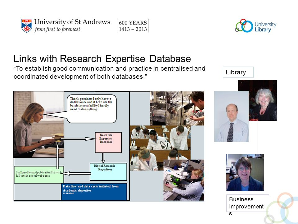 Links with Research Expertise Database To establish good communication and practice in centralised and coordinated development of both databases.