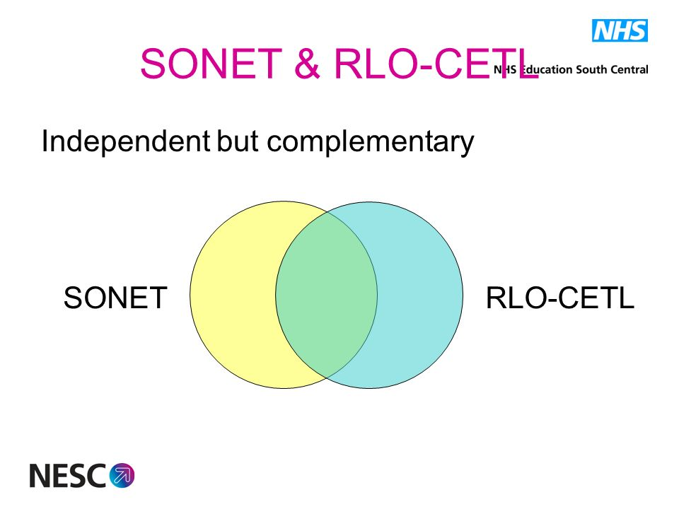 SONET & RLO-CETL Independent but complementary SONETRLO-CETL