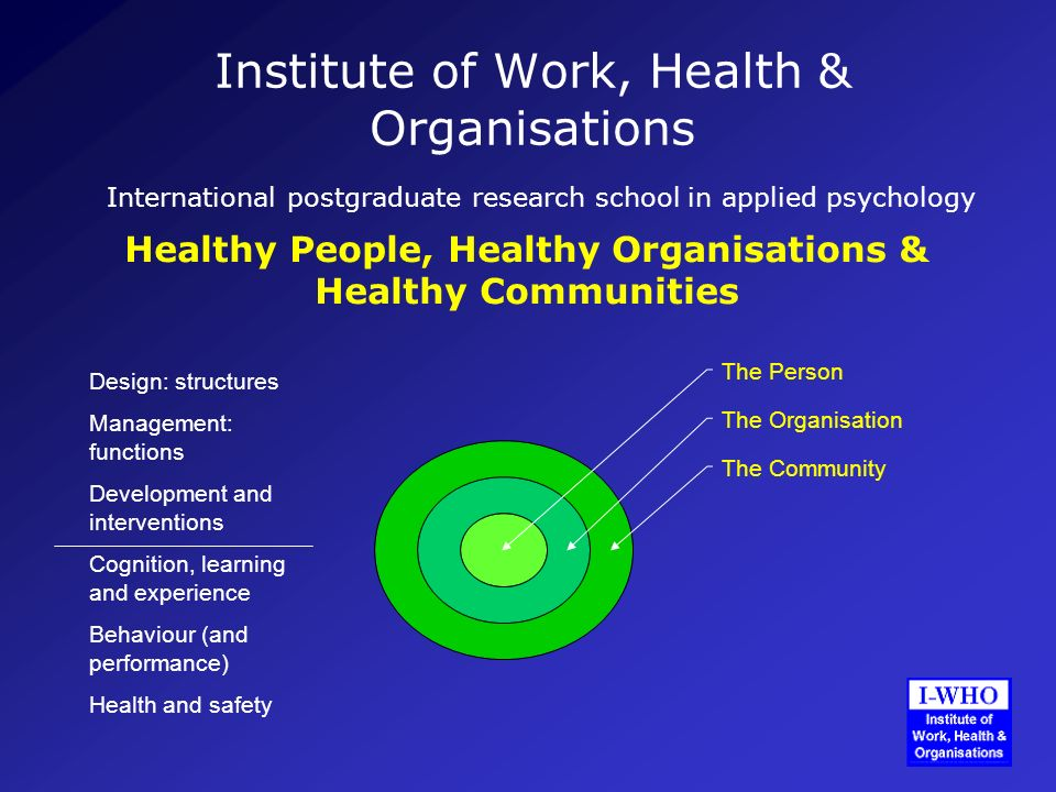 Institute of Work, Health & Organisations International postgraduate research school in applied psychology Healthy People, Healthy Organisations & Healthy Communities The Person The Organisation The Community Design: structures Management: functions Development and interventions Cognition, learning and experience Behaviour (and performance) Health and safety