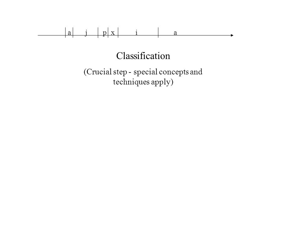 ajpiax Classification (Crucial step - special concepts and techniques apply)