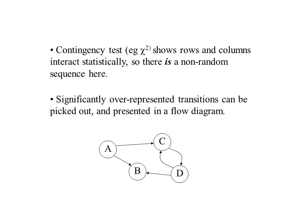 Significantly over-represented transitions can be picked out, and presented in a flow diagram. Contingency test (eg 2) shows rows and columns interact