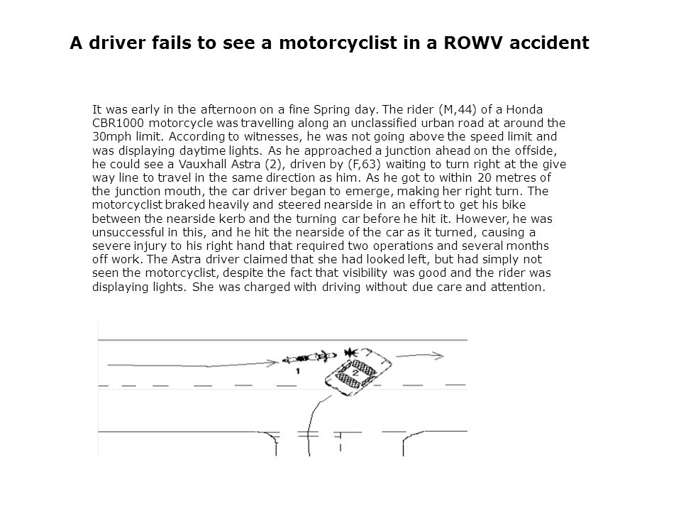 A driver fails to see a motorcyclist in a ROWV accident It was early in the afternoon on a fine Spring day. The rider (M,44) of a Honda CBR1000 motorc