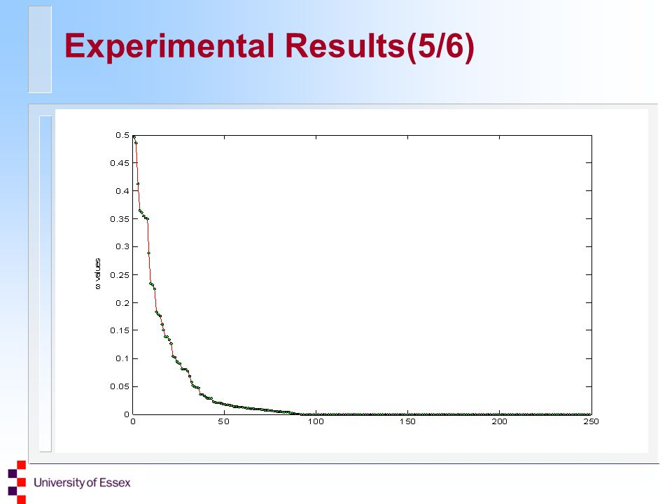 Experimental Results(5/6)