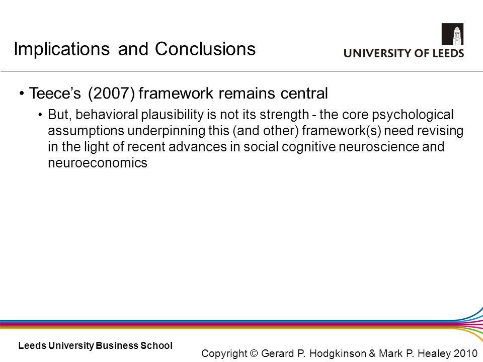 Leeds University Business School Implications and Conclusions Teeces (2007) framework remains central But, behavioral plausibility is not its strength